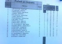 Mistrovství ČR v pétanque v kategorii 55+